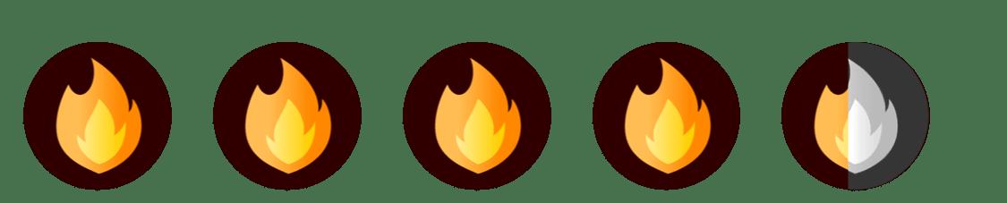 5-Star Rating | BBQanswers