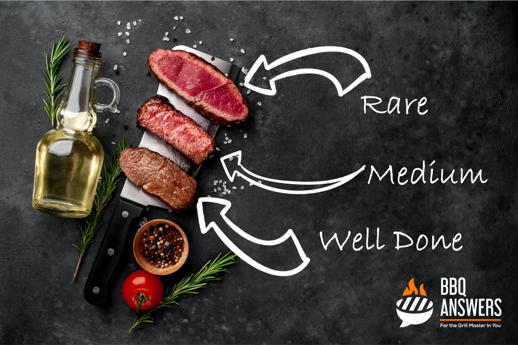 How to Test Steak Doneness? From Rare to Well Done